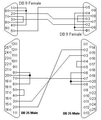 Tinhof Systems